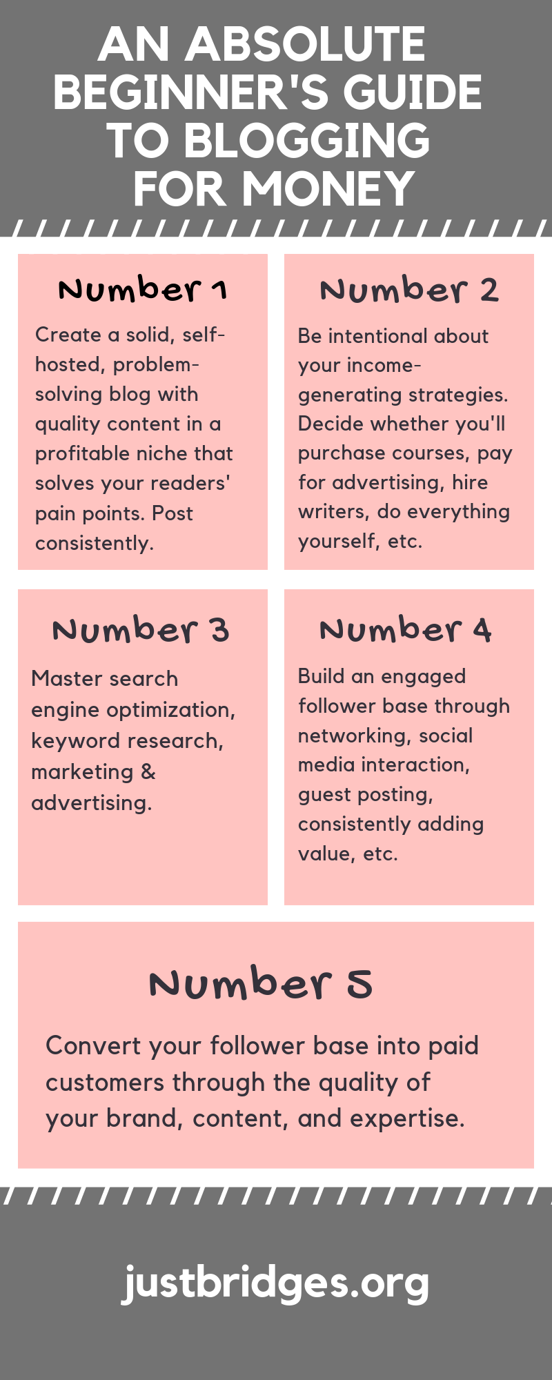 An Absolute Beginner's Guide To Blogging For Money, Not For Fun
